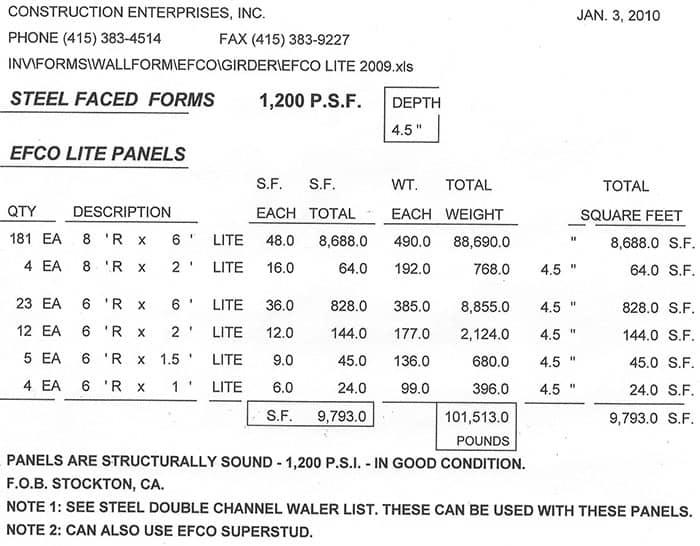 Peri GT 24/Swivel Heads/Props 30-350