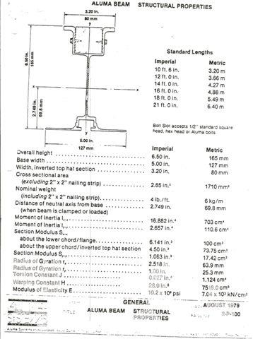 Aluminum Joist Stringer Amp Strongbacks Construction